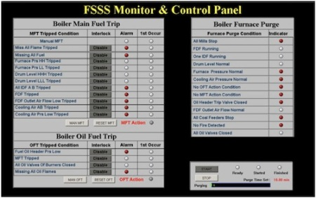 Figure 4: Typical FSSS panel