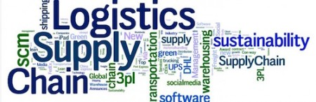 Word-Cloud-LogisticsMatter-2010-920x300